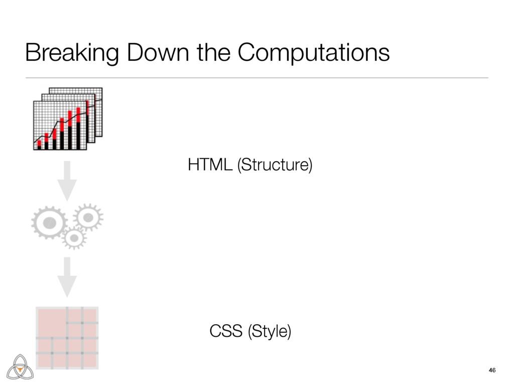 46 Breaking Down the Computations HTML (Structu...