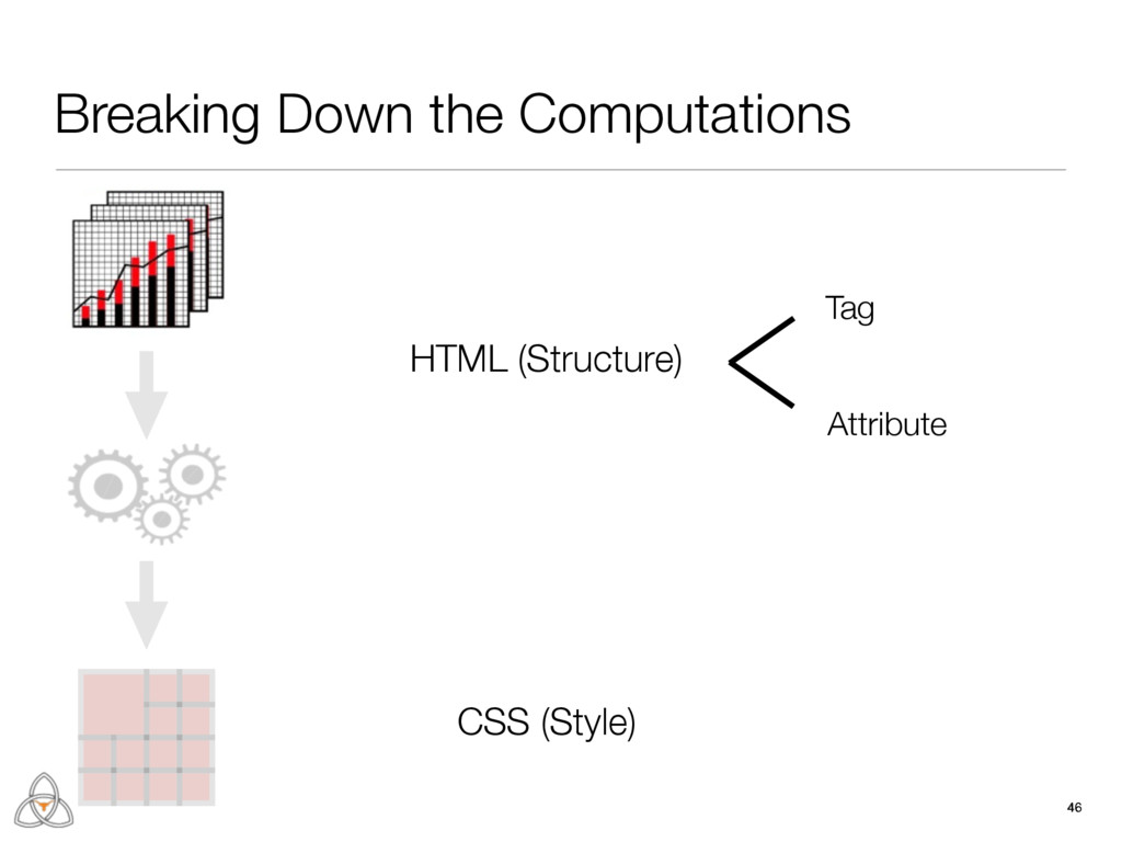 46 Breaking Down the Computations Tag Attribute...