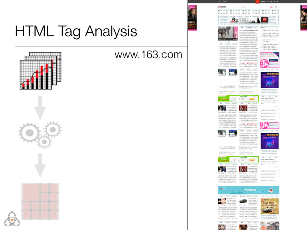 47 47 HTML Tag Analysis www.163.com