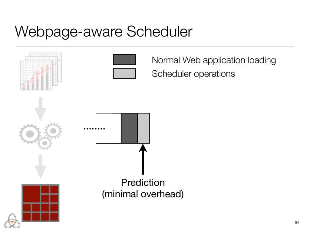 Webpage-aware Scheduler 54 ........ Prediction ...