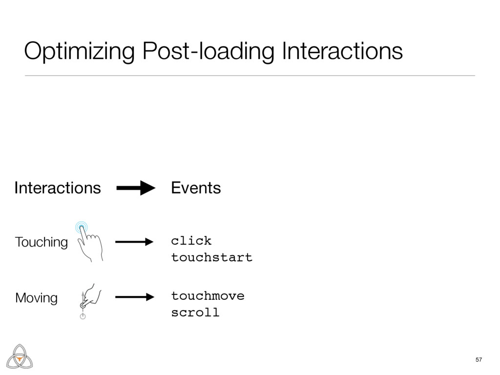 57 Optimizing Post-loading Interactions Touchin...