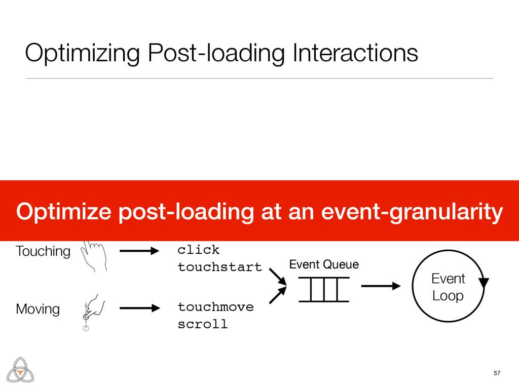 57 Optimizing Post-loading Interactions Touchin...