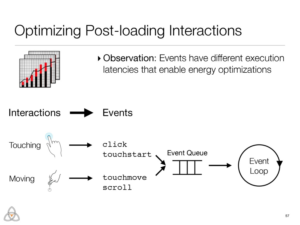 ▸ Observation: Events have different execution ...