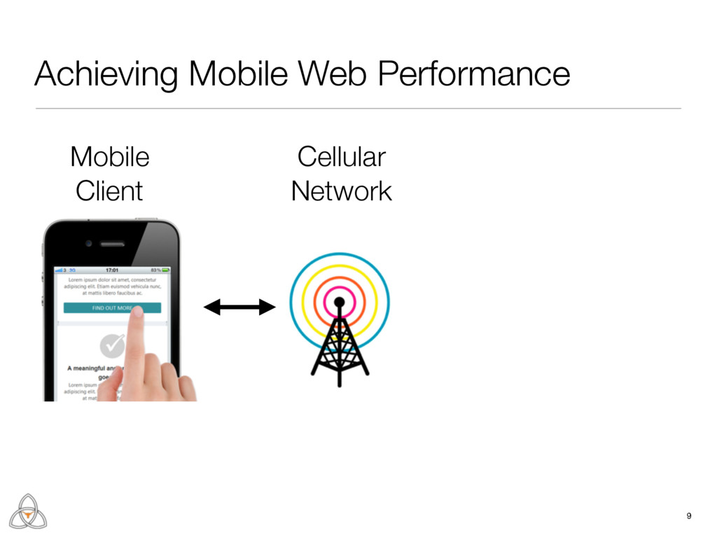 9 Achieving Mobile Web Performance Mobile Clien...