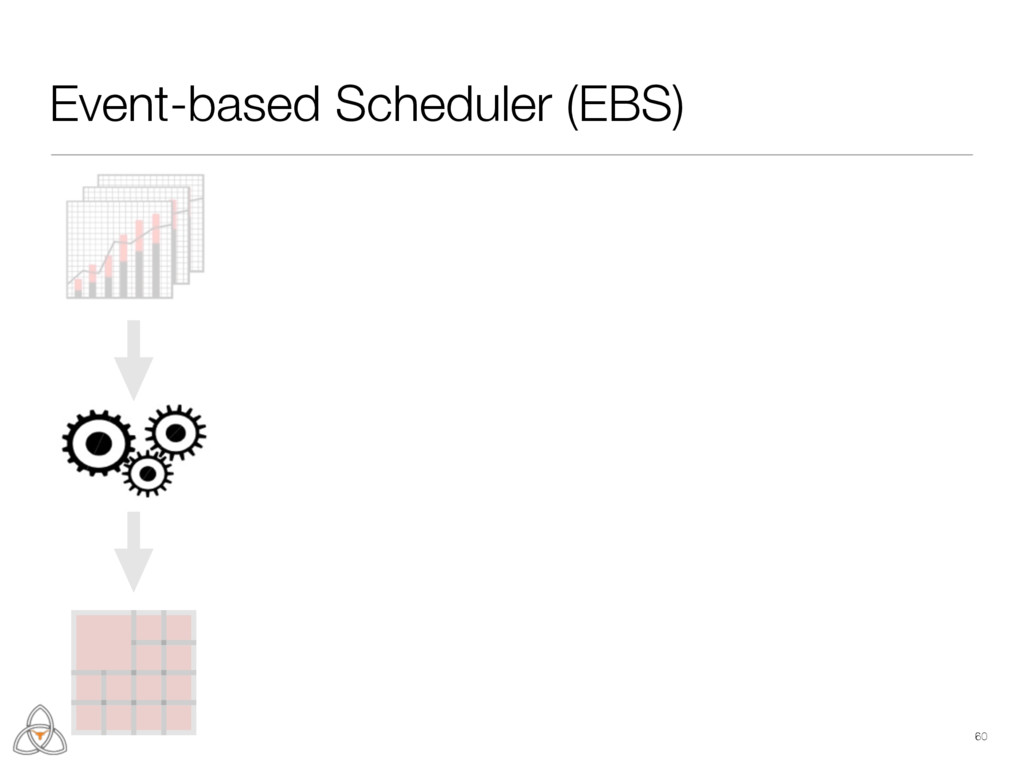 60 Event-based Scheduler (EBS)