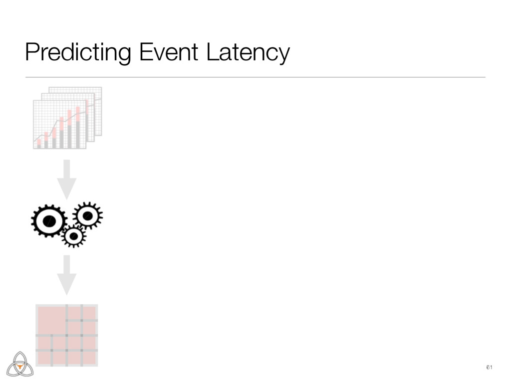 61 Predicting Event Latency