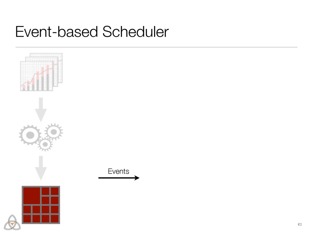 62 Event-based Scheduler Events