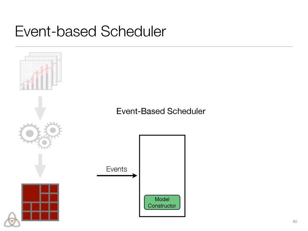 62 Event-based Scheduler Model Constructor Even...