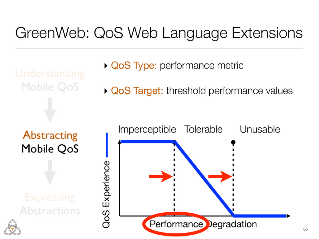 ▸ QoS Type: performance metric ▸ QoS Target: th...