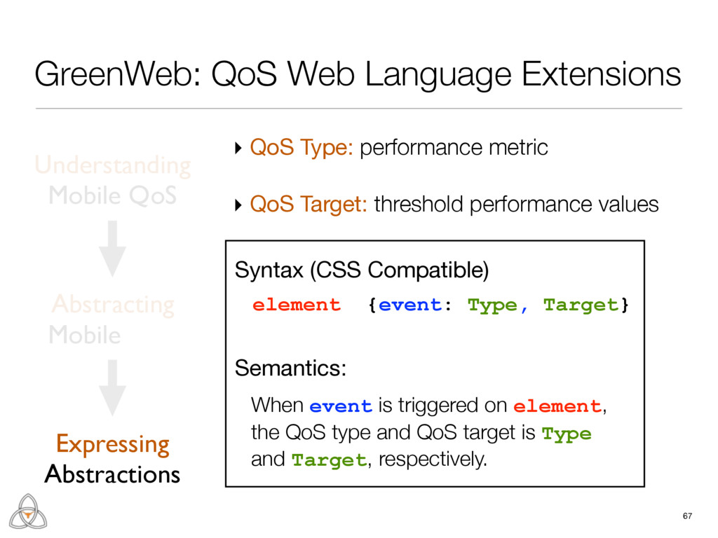 67 GreenWeb: QoS Web Language Extensions Unders...