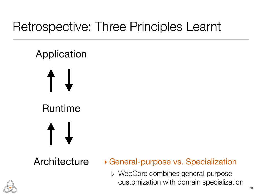 Retrospective: Three Principles Learnt 70 Runti...