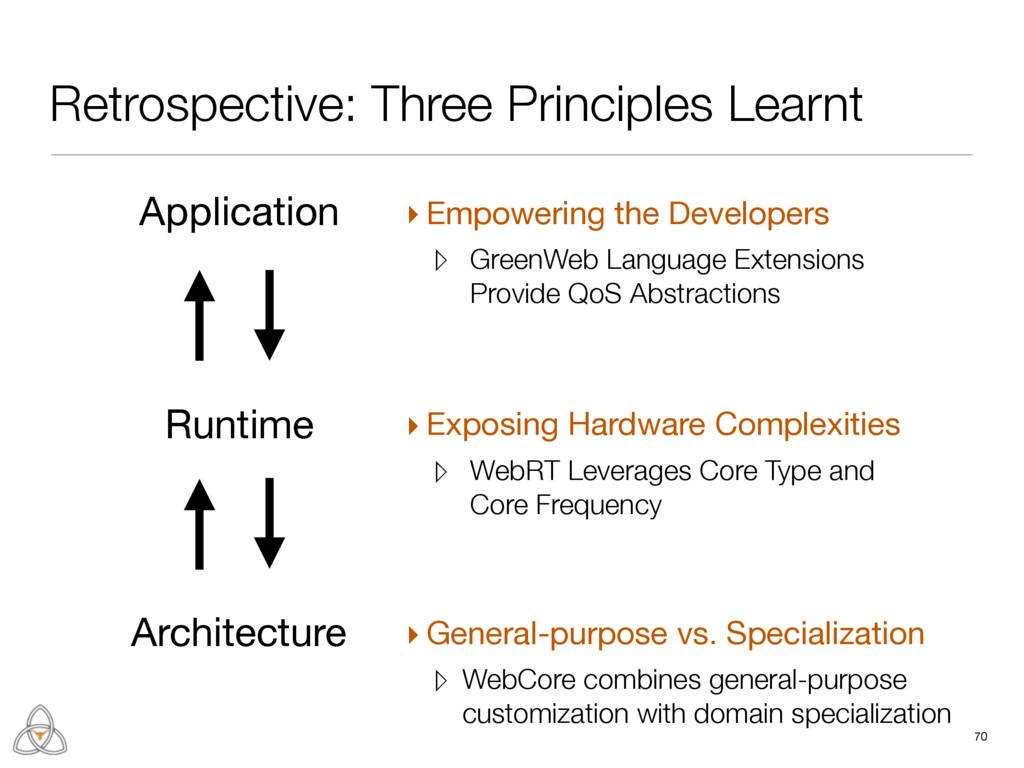 Retrospective: Three Principles Learnt 70 Runti...