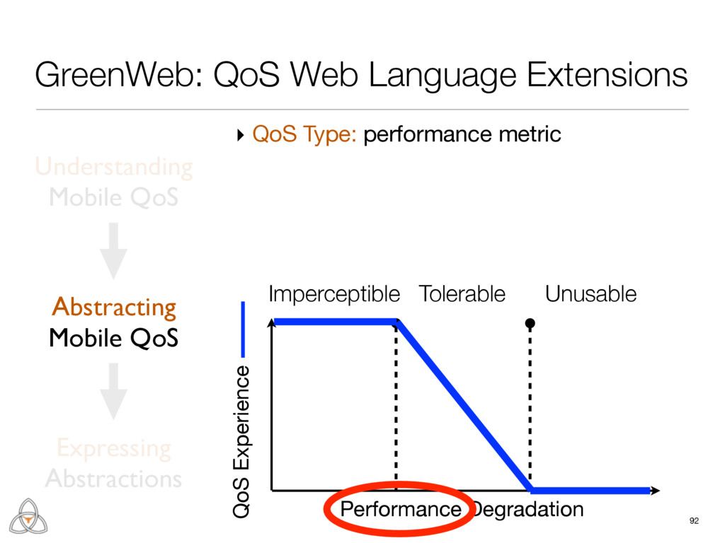▸ QoS Type: performance metric Imperceptible Un...
