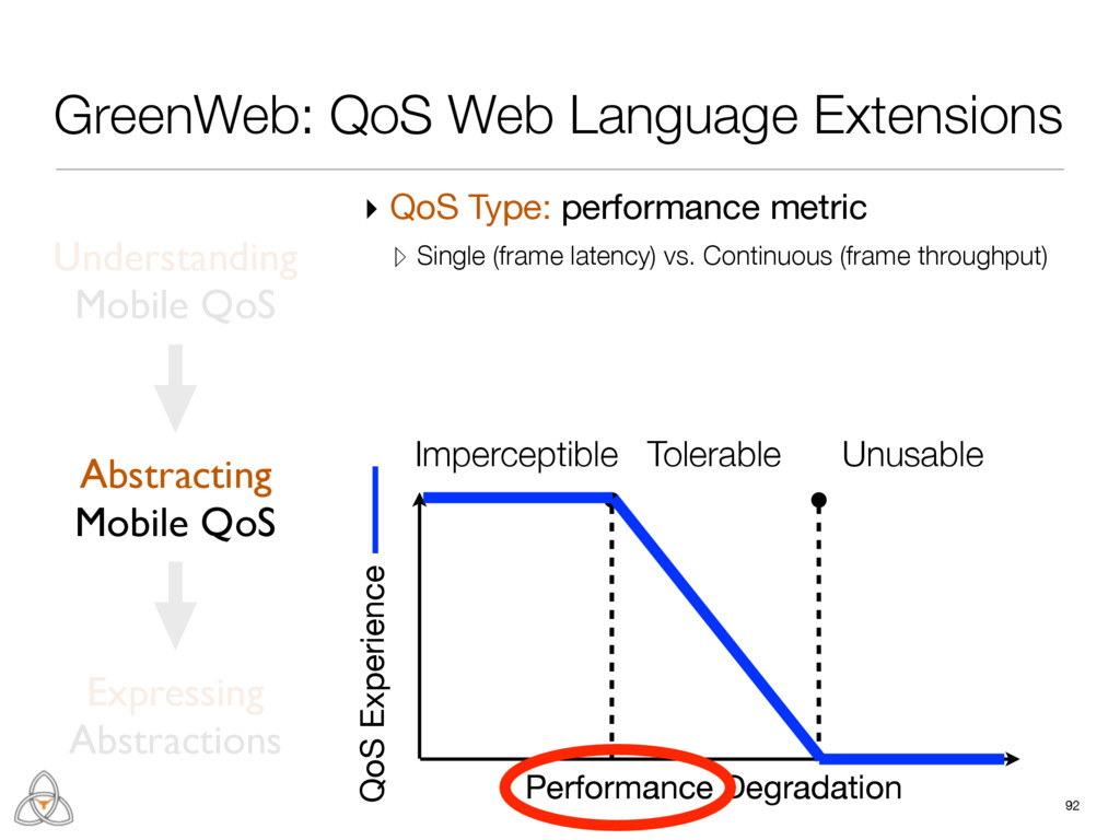 ▸ QoS Type: performance metric ▹ Single (frame ...
