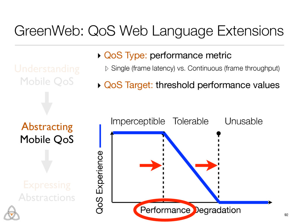 ▸ QoS Type: performance metric ▹ Single (frame ...