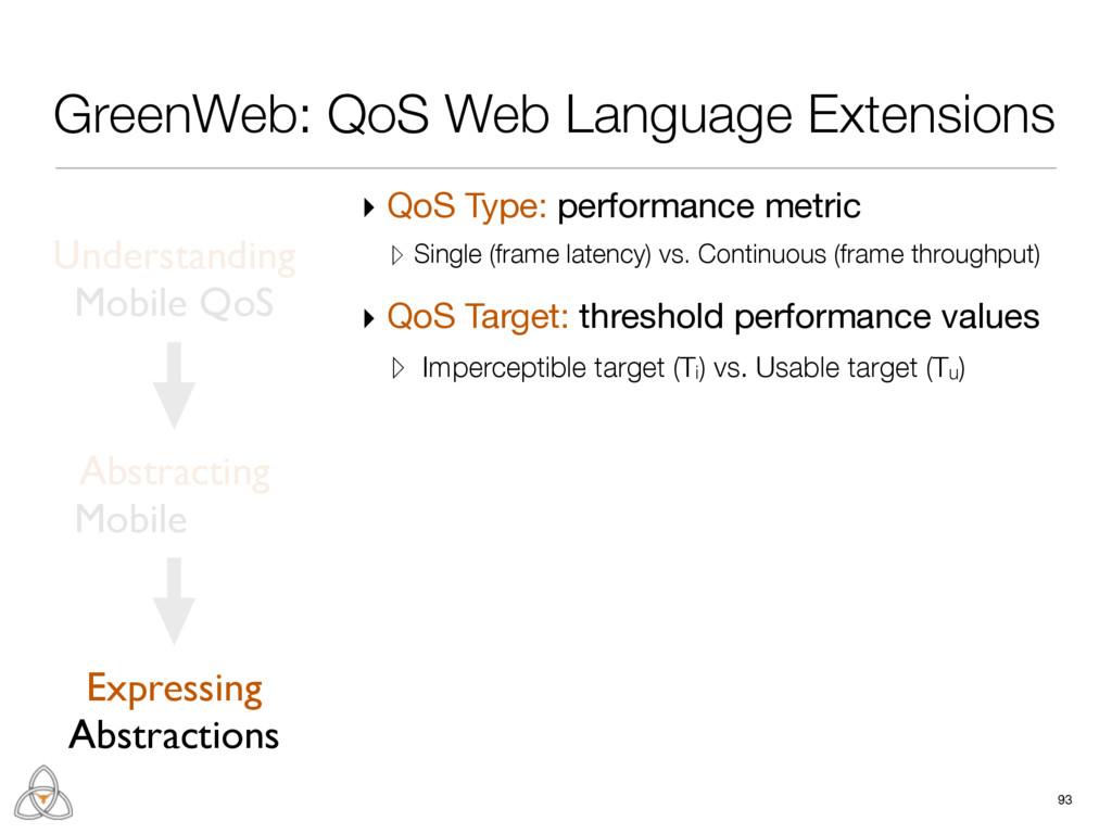 93 GreenWeb: QoS Web Language Extensions Unders...