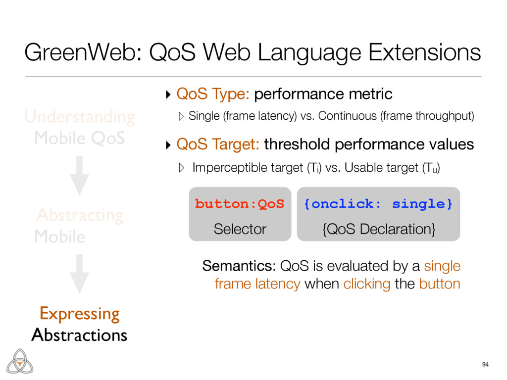 94 GreenWeb: QoS Web Language Extensions Unders...