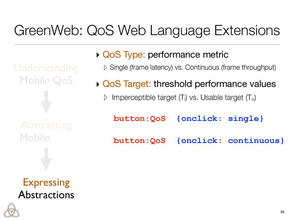 95 GreenWeb: QoS Web Language Extensions Unders...