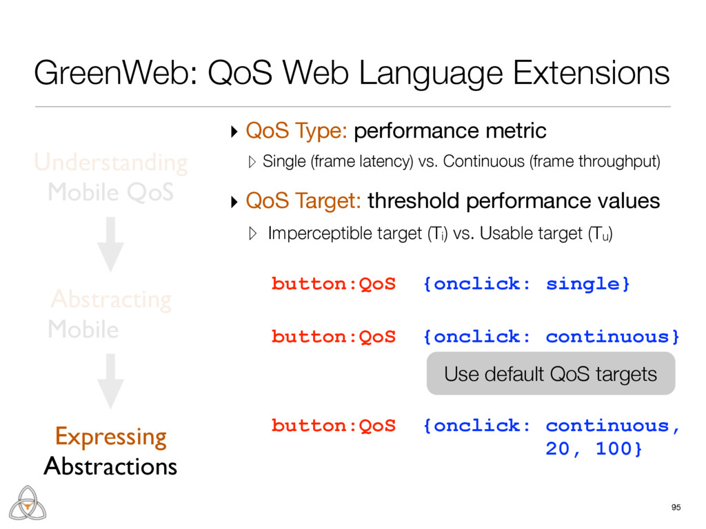 95 GreenWeb: QoS Web Language Extensions Unders...