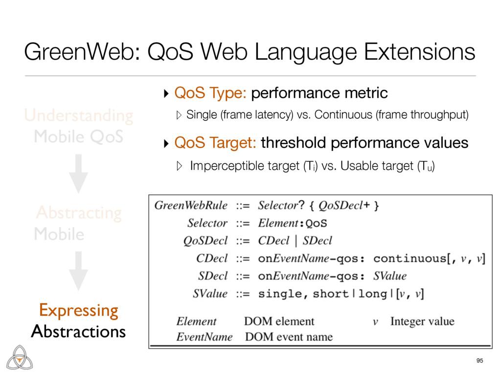 Overwrite default targets 95 GreenWeb: QoS Web ...