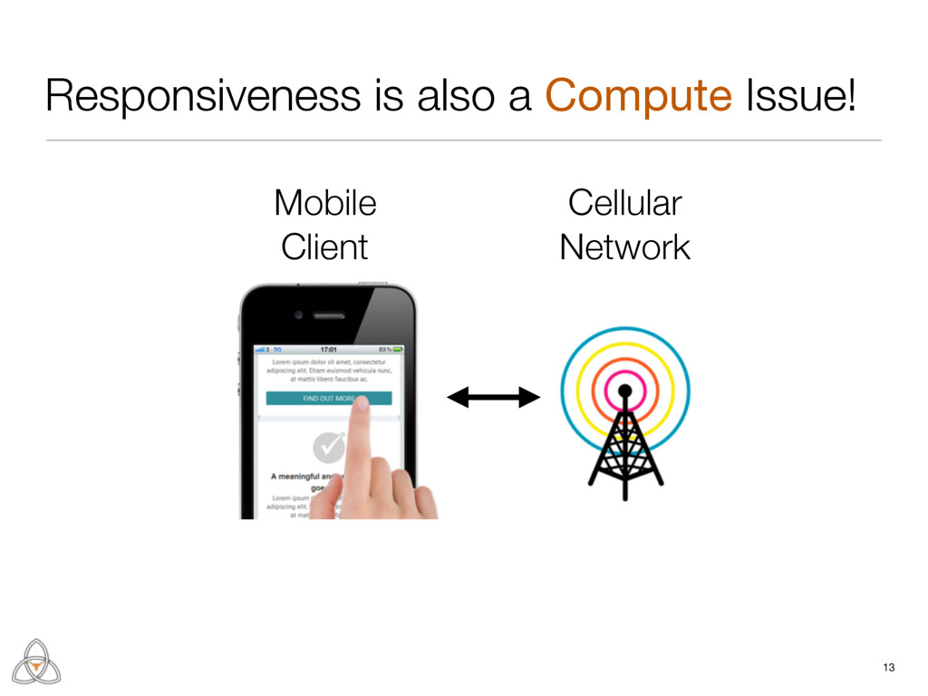 13 Responsiveness is also a Compute Issue! Mobi...
