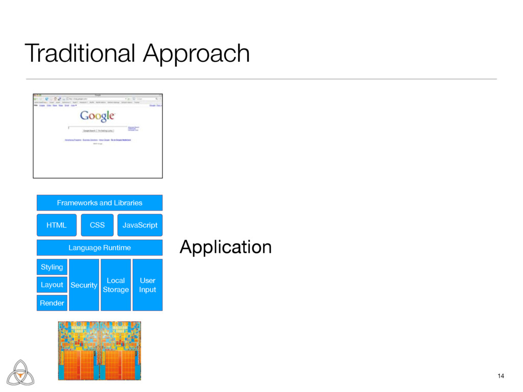 14 Traditional Approach Frameworks and Librarie...
