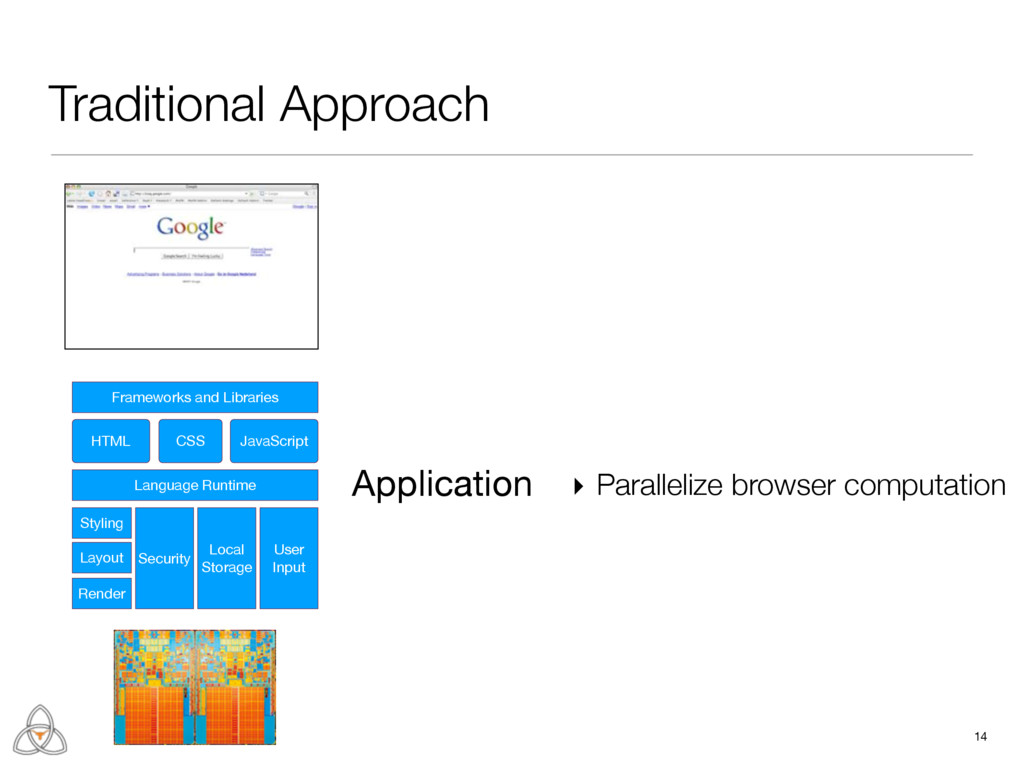 ▸ Parallelize browser computation 14 Traditiona...