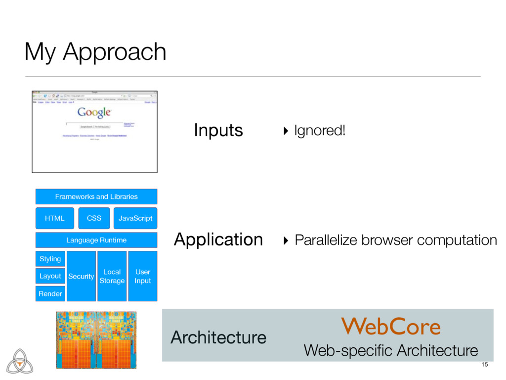 ▸ Parallelize browser computation ▸ Ignored! 15...