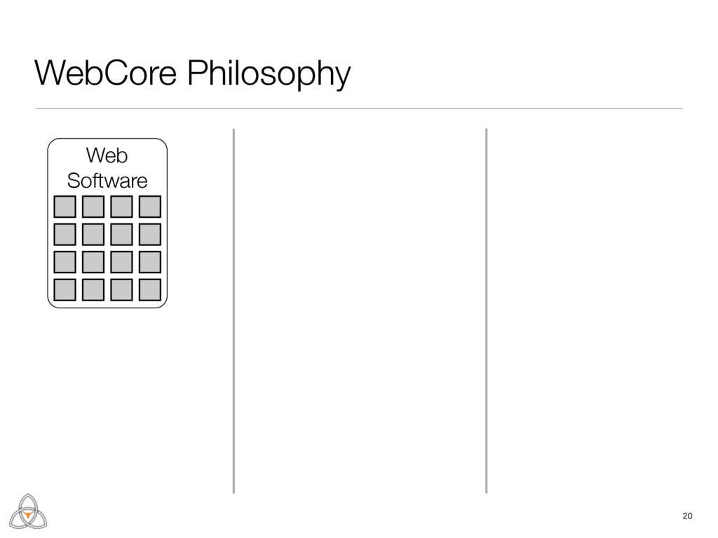Web Software WebCore Philosophy 20