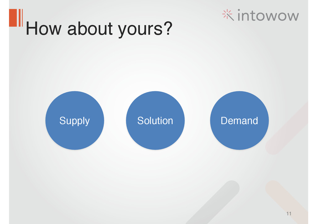 How about yours? 11 Supply Solution Demand