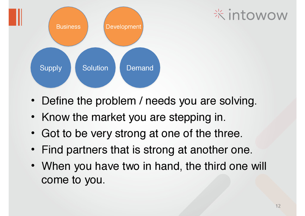 12 Supply Business • Define the problem / needs...