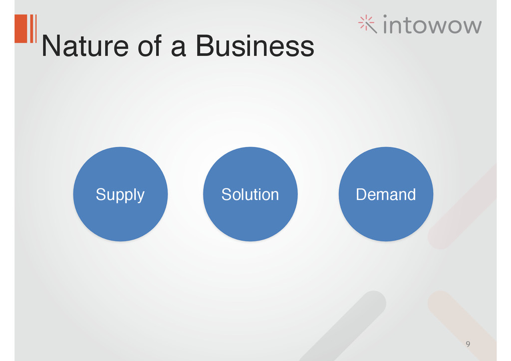 Nature of a Business 9 Supply Solution Demand