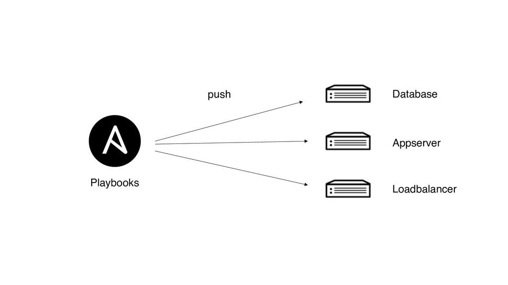 Playbooks push Database Appserver Loadbalancer