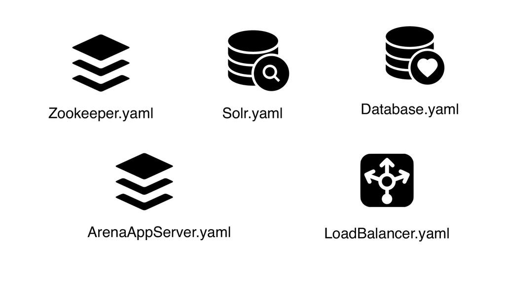 LoadBalancer.yaml Zookeeper.yaml Solr.yaml Data...