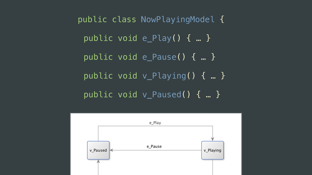 Implementation public class NowPlayingModel {
