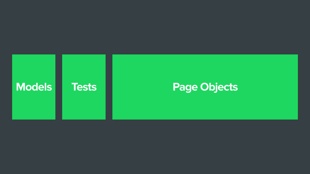 Models Tests Page Objects