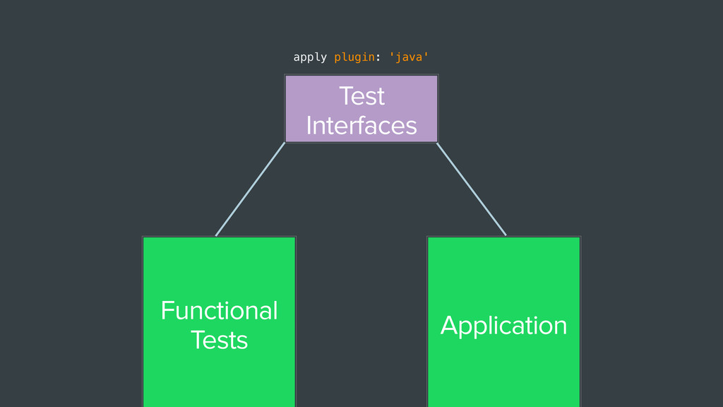 Functional Tests Application Test Interfaces ap...