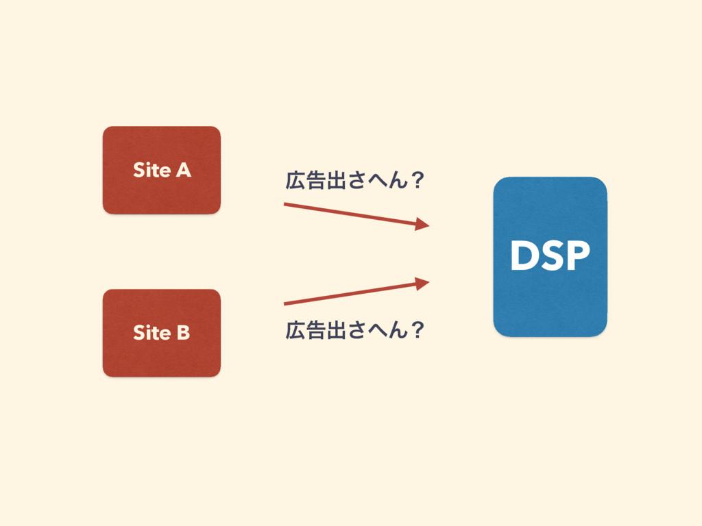 DSP Site A Site B ࠂग़͞Μʁ ࠂग़͞Μʁ