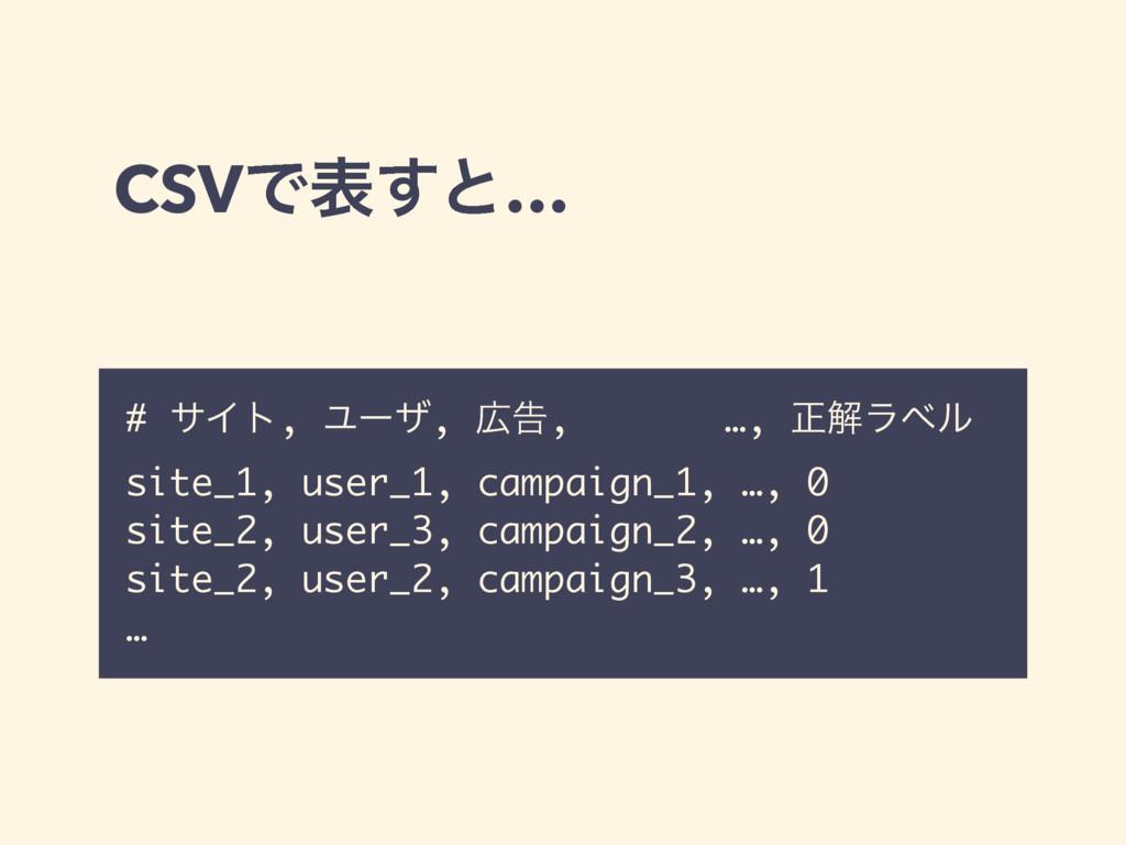 CSVͰද͢ͱ… # αΠτ, Ϣʔβ, ࠂ, …, ਖ਼ղϥϕϧ site_1, user_...