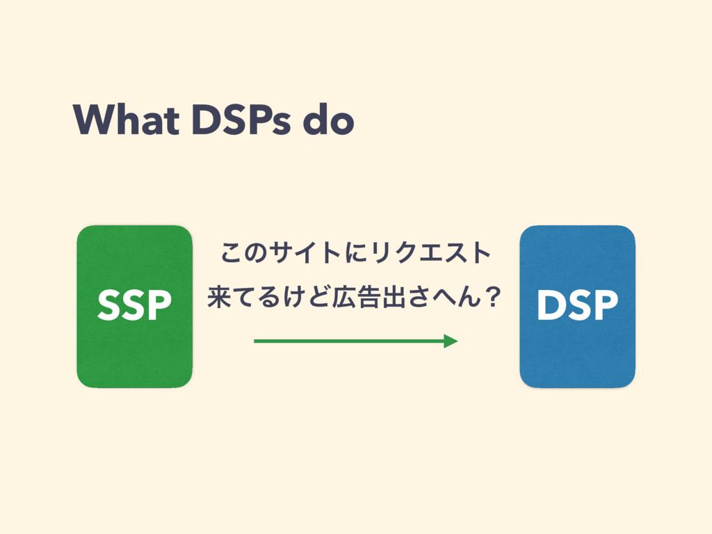 What DSPs do SSP DSP ͜ͷαΠτʹϦΫΤετ དྷͯΔ͚Ͳࠂग़͞Μʁ