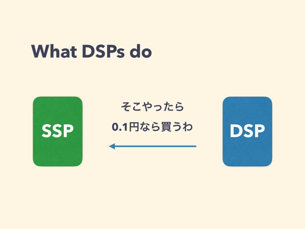 What DSPs do SSP DSP ͦͬͨ͜Β 0.1ԁͳΒങ͏Θ