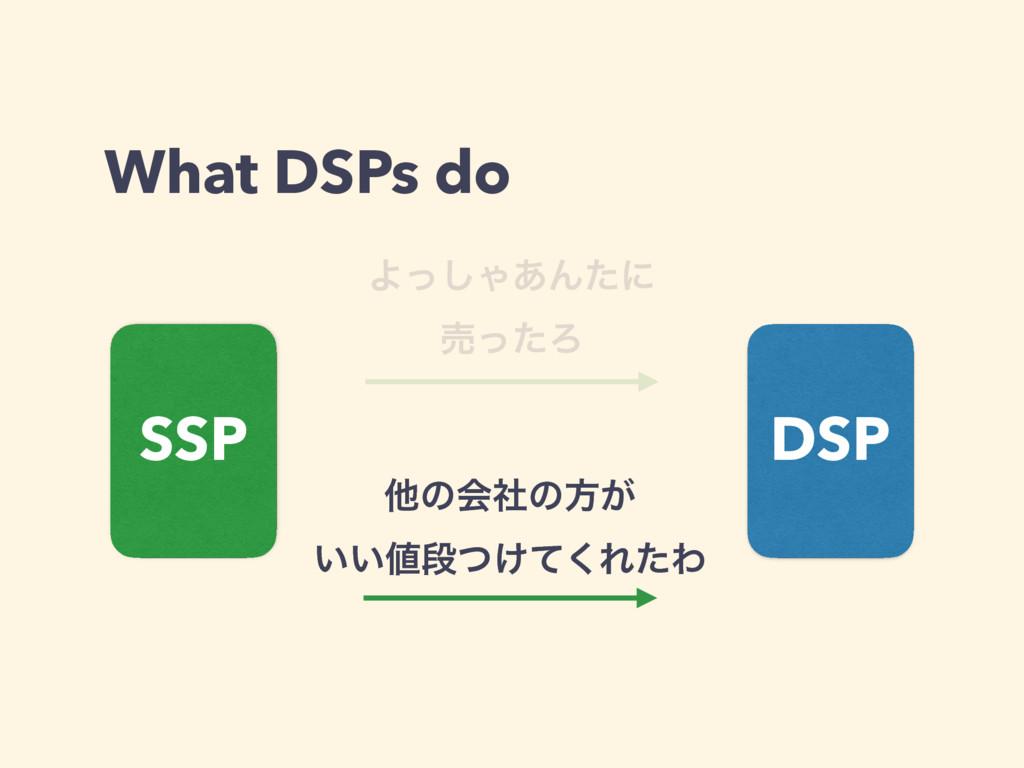 What DSPs do SSP DSP Αͬ͠Ό͋Μͨʹ ചͬͨΖ ଞͷձࣾͷํ͕ ͍͍...