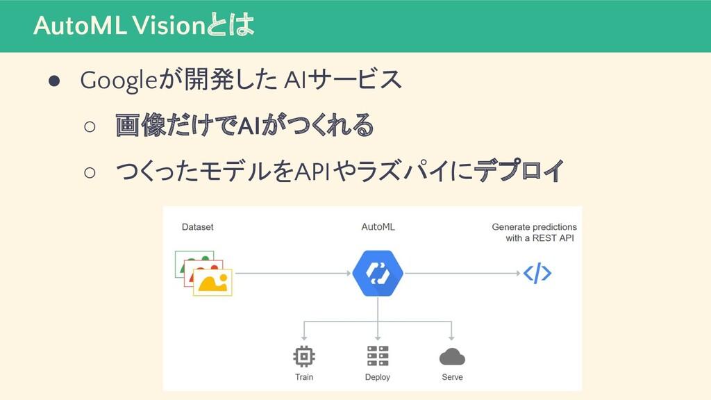 AutoML Visionとは ● Googleが開発した AIサービス ○ 画像だけでAIが...