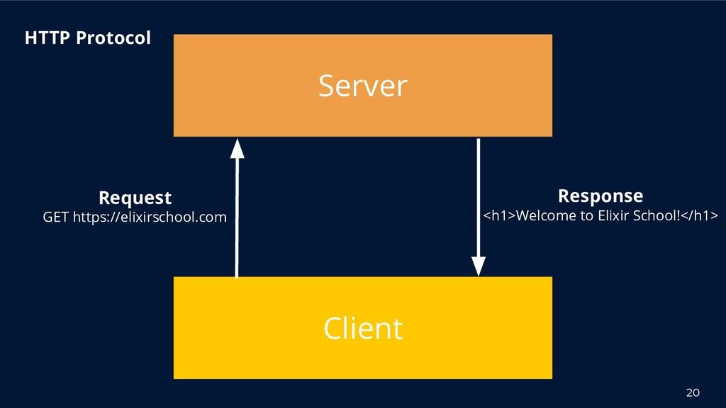 20 Server Client Request GET https://elixirscho...