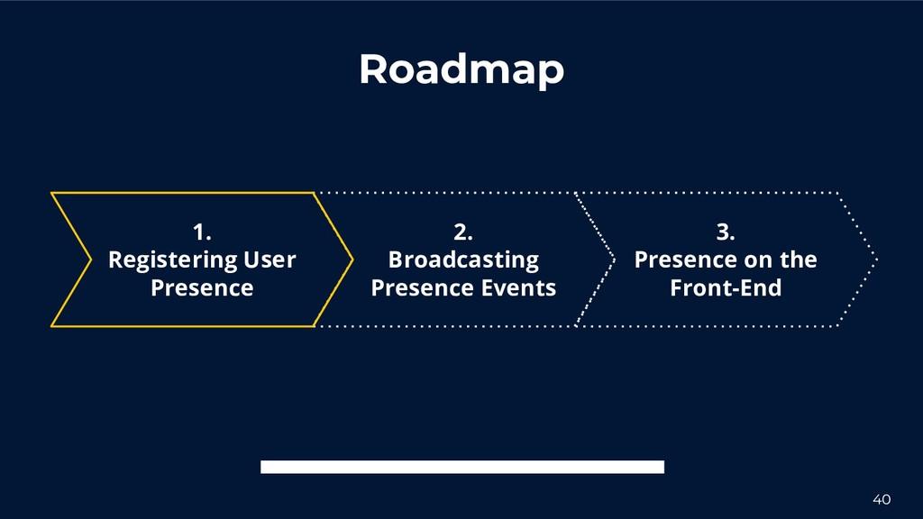 Roadmap 2. Broadcasting Presence Events 3. Pres...