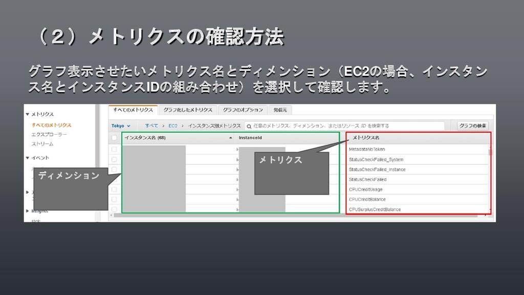 グラフ表示させたいメトリクス名とディメンション(EC2の場合、インスタン ス名とインスタンスI...