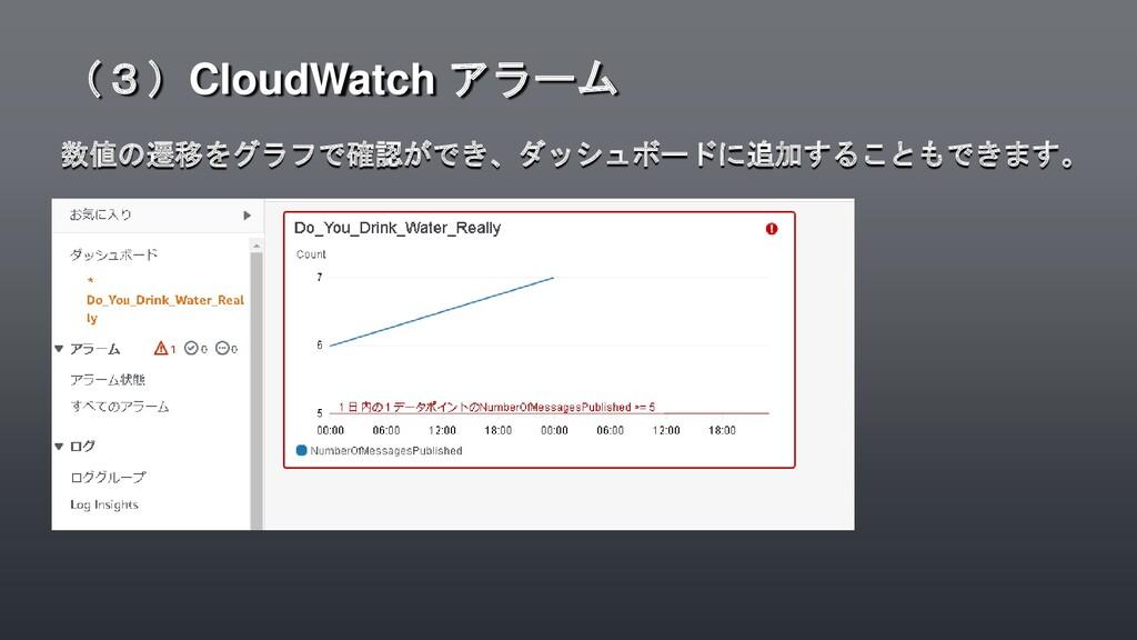 数値の遷移をグラフで確認ができ、ダッシュボードに追加することもできます。 (3)CloudWa...