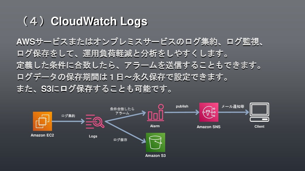 AWSサービスまたはオンプレミスサービスのログ集約、ログ監視、 ログ保存をして、運用負荷軽減と...