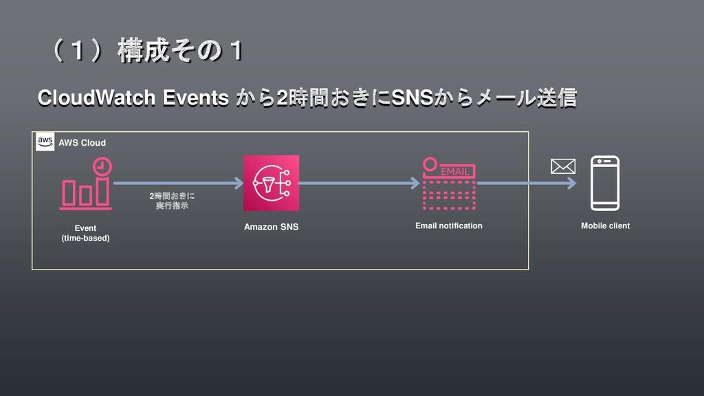 CloudWatch Events から2時間おきにSNSからメール送信 (1)構成その1 E...