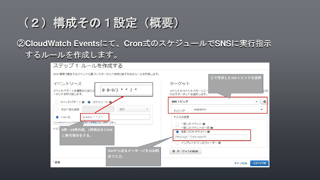 ②CloudWatch Eventsにて、Cron式のスケジュールでSNSに実行指示 するルー...